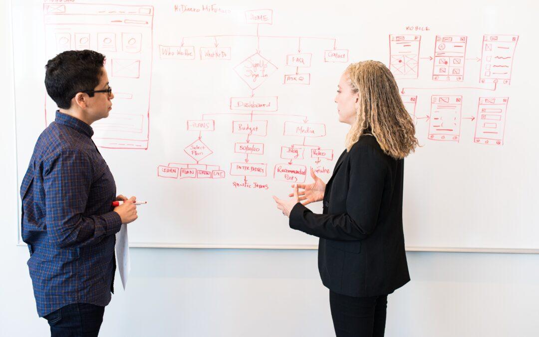 Derfor når kvinder ikke toppen i erhvervslivet – kvinder og ledelse